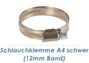 40-60mm / 12mm Band Schlauchklemmen Edelstahl A4 (1 Stk.)