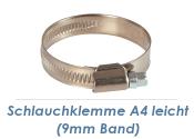 20-32mm / 9mm Band Schlauchklemmen Edelstahl A4 (1 Stk.)