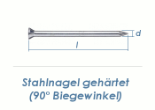 3,5 x 50mm Stahlnägel gehärtet verzinkt (10 Stk.)