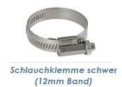 60-80mm / 12mm Band Schlauchklemmen verzinkt (1 Stk.)