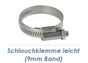 25-40mm / 9mm Band Schlauchklemmen verzinkt (1 Stk.)