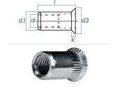 M5 x 6,9 x 13,5mm Blindnietmutter Senkkopf AlMg5 (10 Stk.)