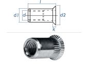 M5 x 6,9 x 13,5mm Blindnietmutter Senkkopf Edelstahl A2 (10 Stk.)