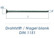 2 x 40mm Drahtstifte blank (2,5kg Paket)