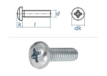 M3 x 8mm Linsenkopfschrauben PH DIN7985 Stahl verzinkt FKL4.8  (100 Stk.)