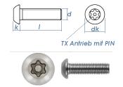 M8 x 40mm Linsenflachkopfschraube TX+PIN ähnl....