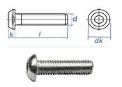 M8 x 40mm Linsenflachkopfschraube ISK ISO7380 Stahl...